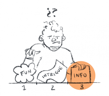 Simple illustration of a person arranging three object labelled: Fun, Intrigue, Info
