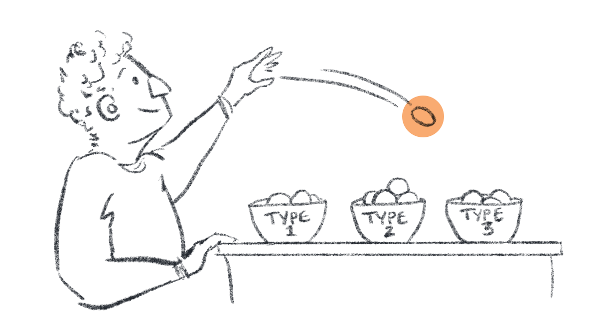 Simple illustration of person with three dishes in front of them, with different amounts of balls in them. Person is throwing a ball to farthest dish.